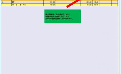 担当者販売一覧表の画像