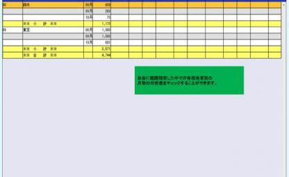 担当者売上分析表の画像