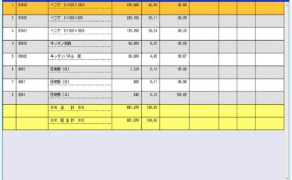 商品ABC分析表の画像