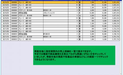 得意先元帳照会画面の画像